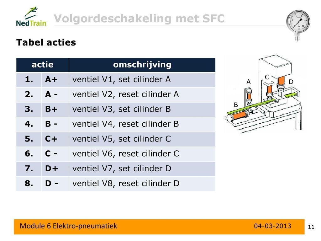 Beste 7 Pin Flachschaltbild Bilder - Der Schaltplan - triangre.info
