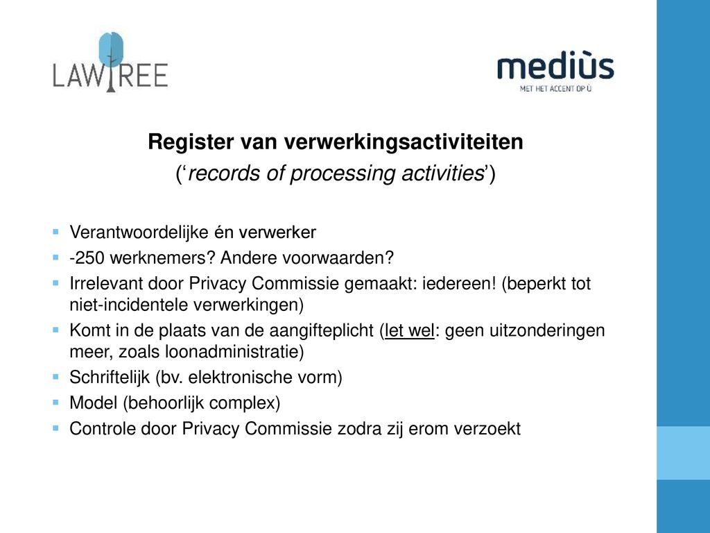 voorbeeld register verwerkingsactiviteiten