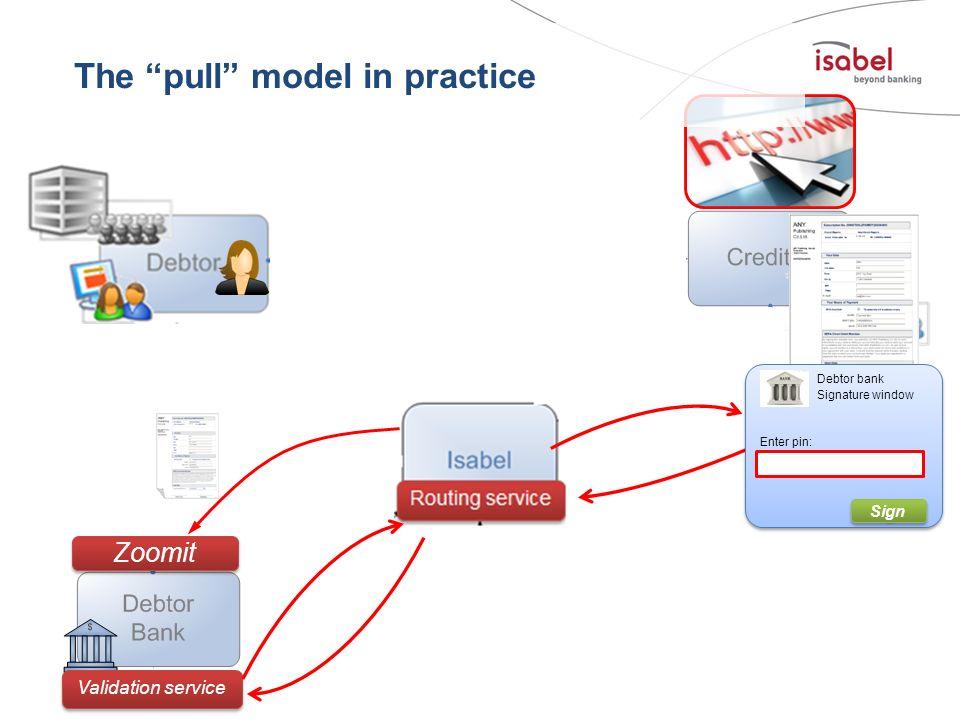 The pull model in practice