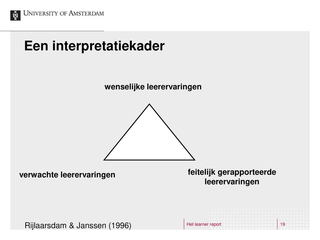 Een interpretatiekader