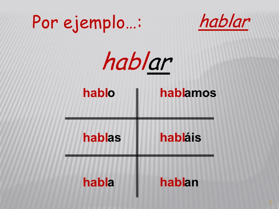 Por ejemplo…: hablar habl ar habl o as a amos áis an