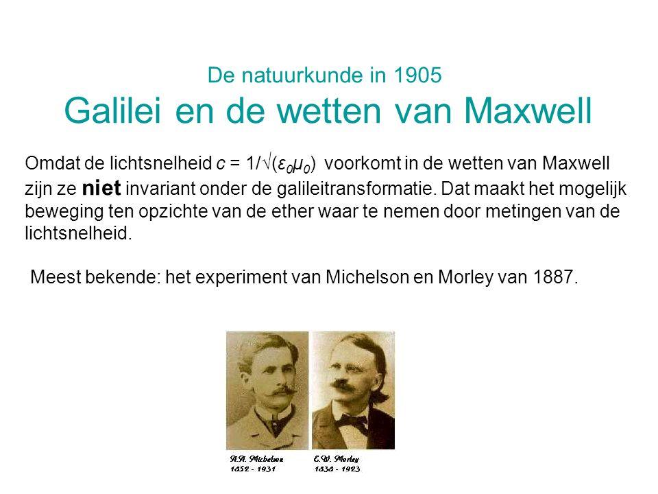 De natuurkunde in 1905 Galilei en de wetten van Maxwell