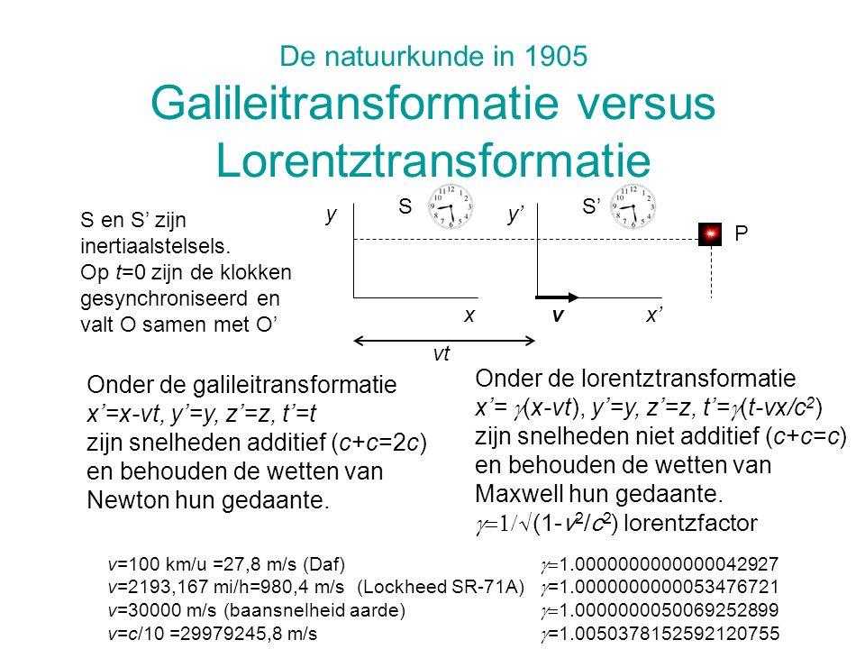 De natuurkunde in 1905 Galileitransformatie versus Lorentztransformatie