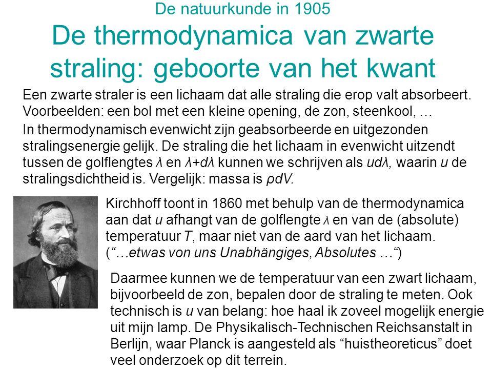 De natuurkunde in 1905 De thermodynamica van zwarte straling: geboorte van het kwant