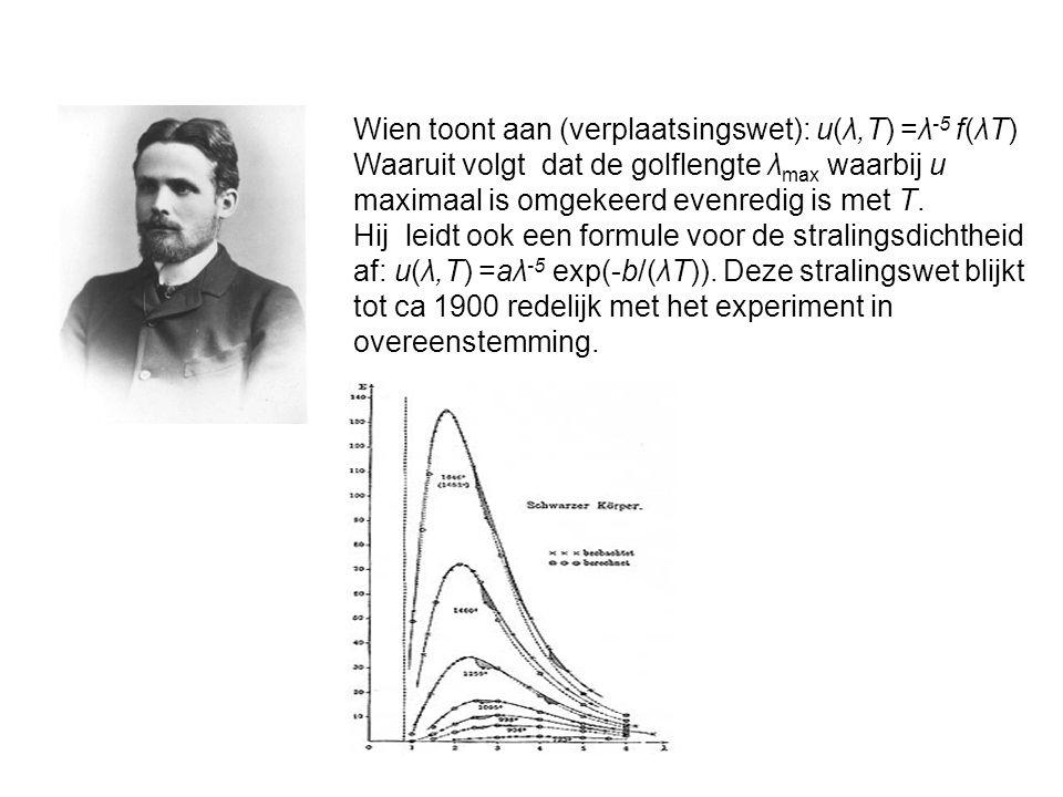 Wien toont aan (verplaatsingswet): u(λ,T) =λ-5 f(λT)