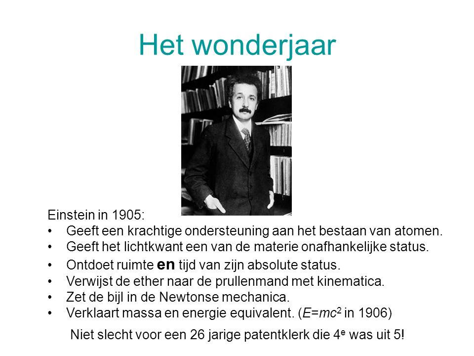 Het wonderjaar Einstein in 1905: