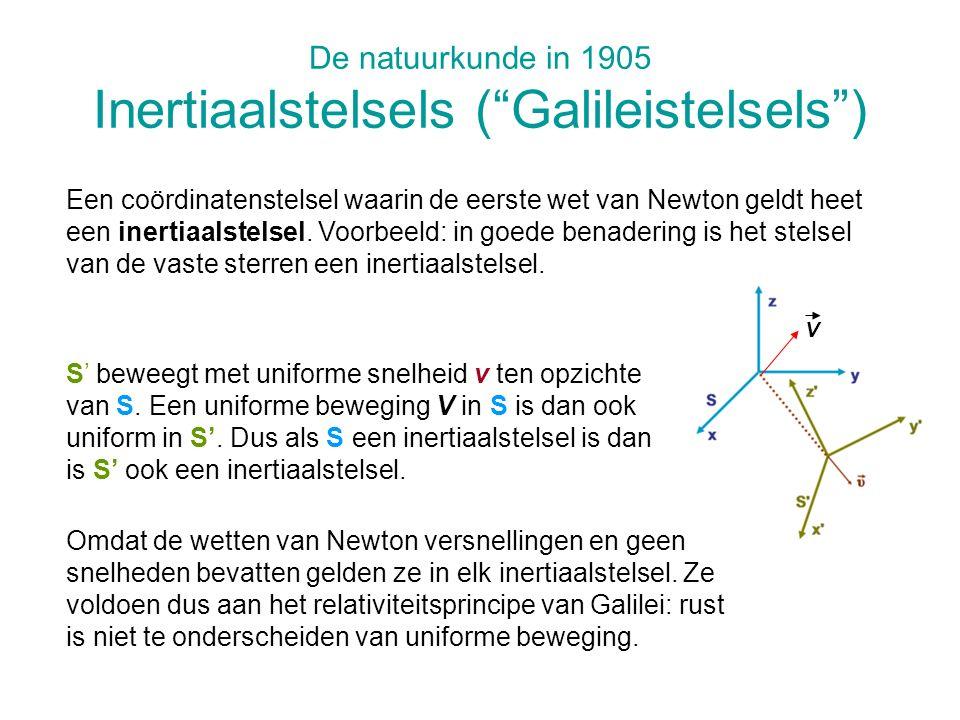 De natuurkunde in 1905 Inertiaalstelsels ( Galileistelsels )