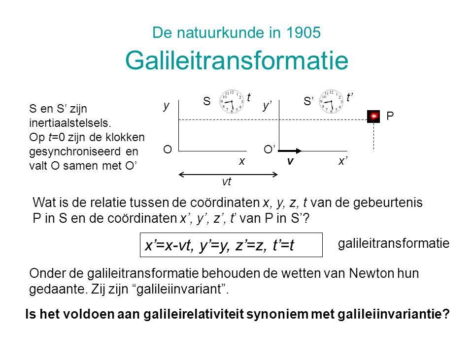 De natuurkunde in 1905 Galileitransformatie