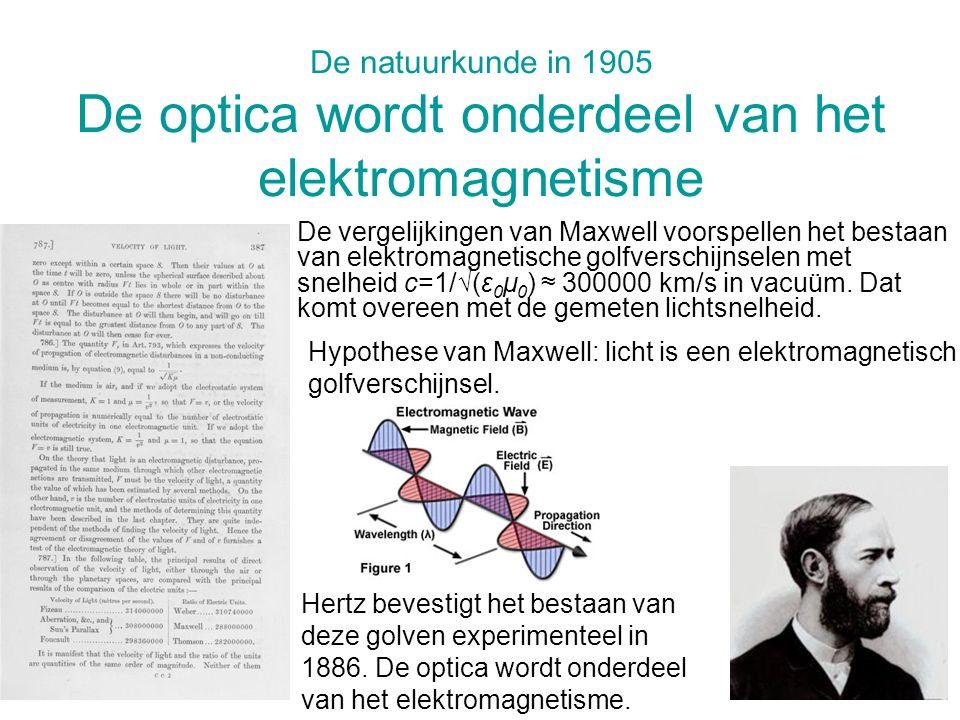 De natuurkunde in 1905 De optica wordt onderdeel van het elektromagnetisme