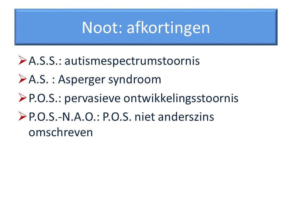 Noot: afkortingen A.S.S.: autismespectrumstoornis