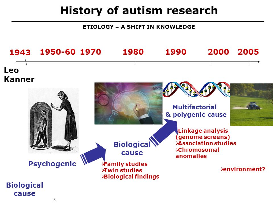 History of autism research ETIOLOGY – A SHIFT IN KNOWLEDGE