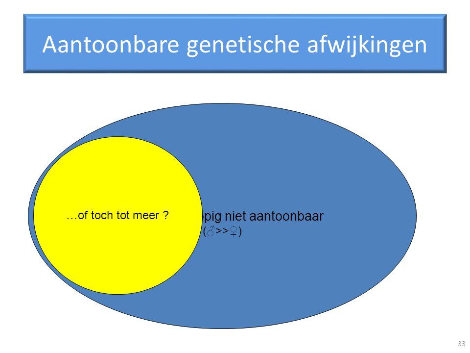 Aantoonbare genetische afwijkingen