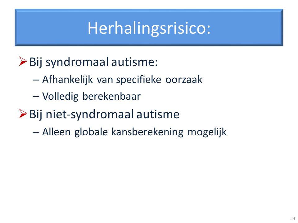 Herhalingsrisico: Bij syndromaal autisme: Bij niet-syndromaal autisme