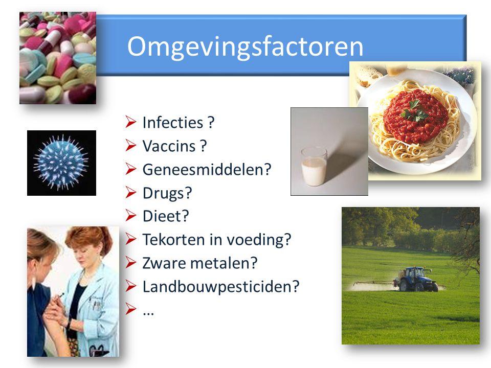 Omgevingsfactoren Infecties Vaccins Geneesmiddelen Drugs Dieet