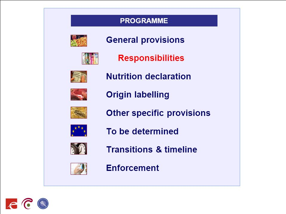 Nutrition declaration Origin labelling Other specific provisions