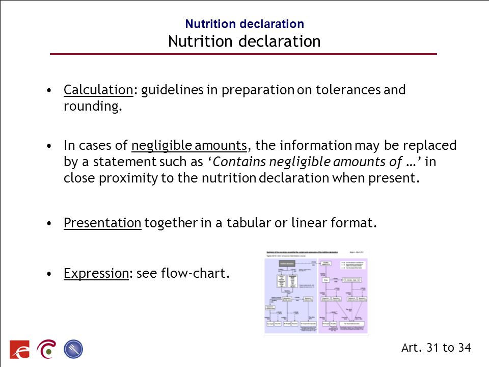 Nutrition declaration Nutrition declaration