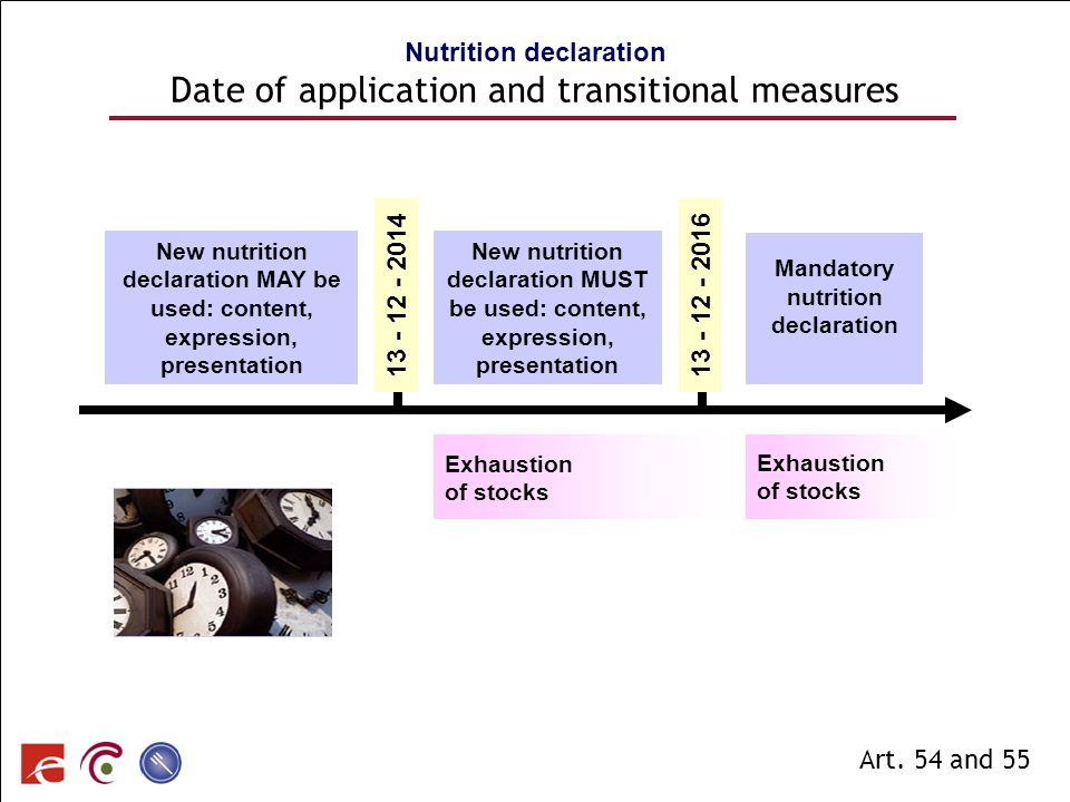 Nutrition declaration Date of application and transitional measures