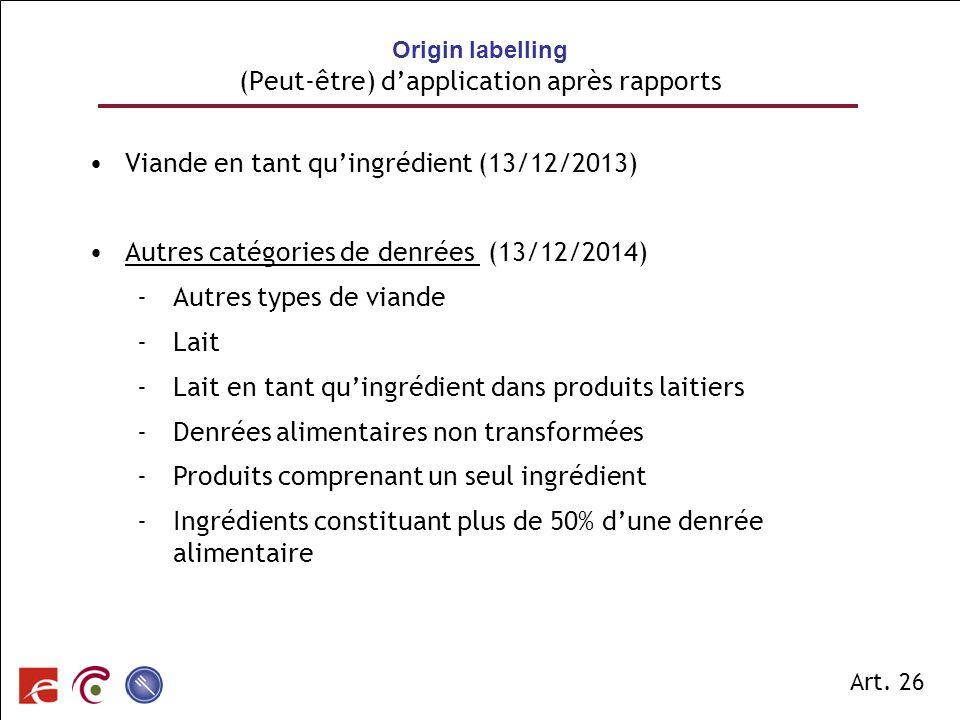 Origin labelling (Peut-être) d'application après rapports
