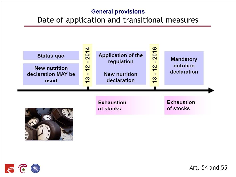 General provisions Date of application and transitional measures