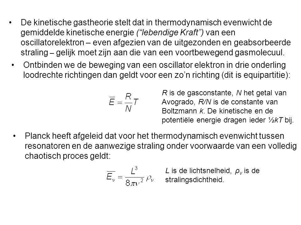 De kinetische gastheorie stelt dat in thermodynamisch evenwicht de gemiddelde kinetische energie ( lebendige Kraft ) van een oscillatorelektron – even afgezien van de uitgezonden en geabsorbeerde straling – gelijk moet zijn aan die van een voortbewegend gasmolecuul.