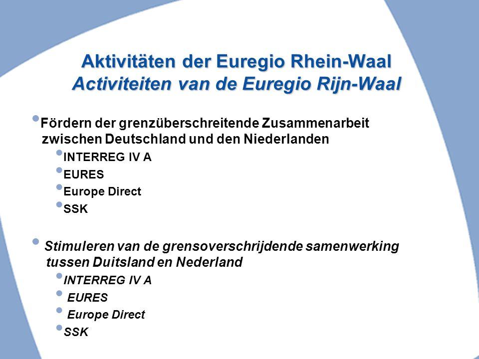 Aktivitäten der Euregio Rhein-Waal