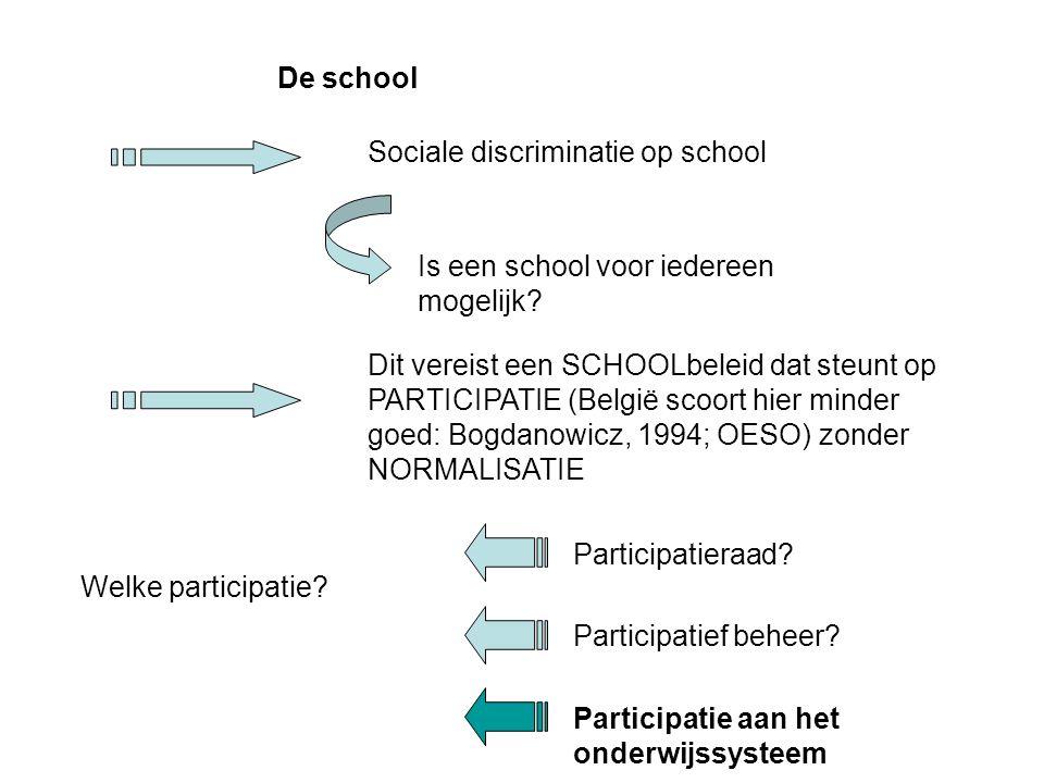 De school Sociale discriminatie op school. Is een school voor iedereen mogelijk