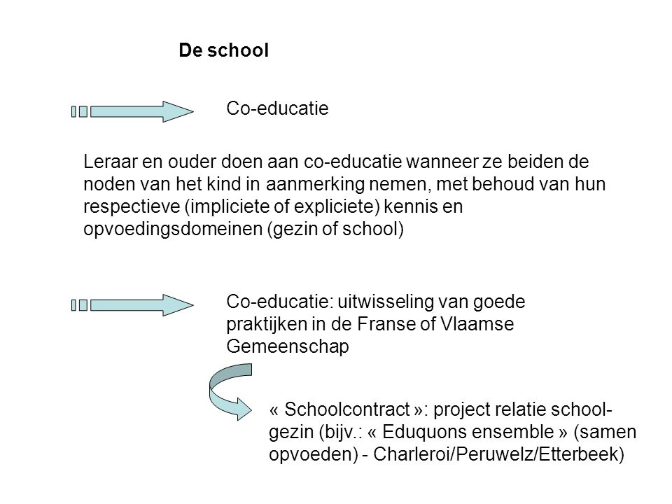 De school Co-educatie.