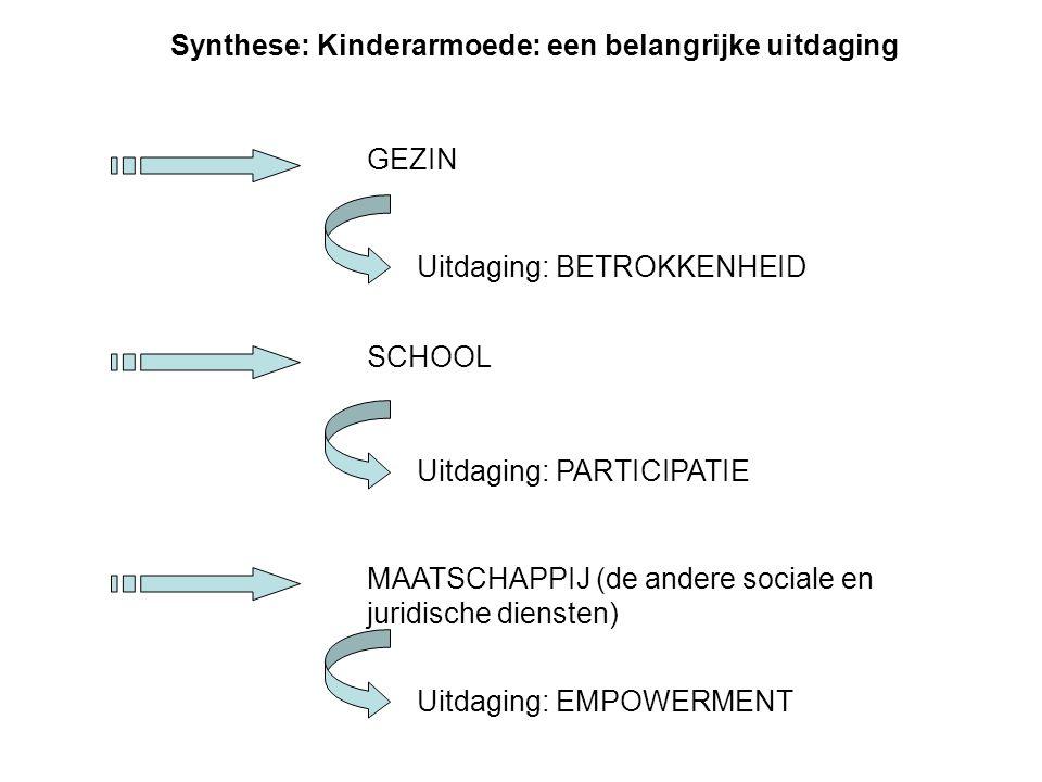 Synthese: Kinderarmoede: een belangrijke uitdaging