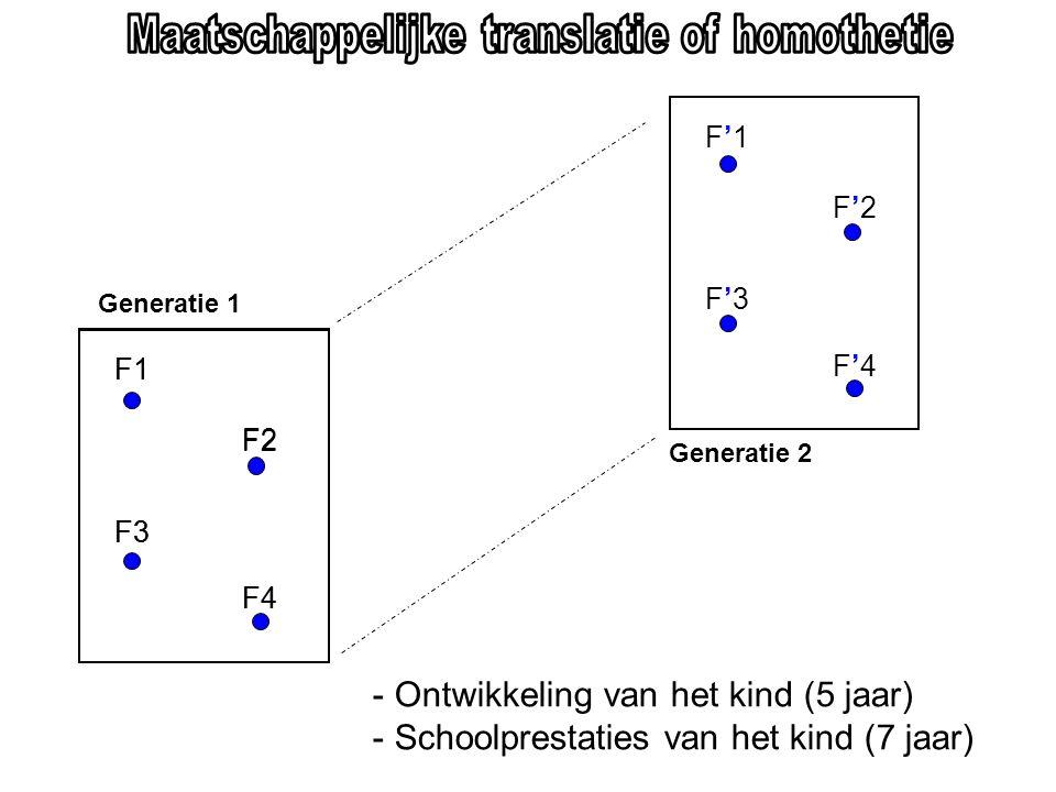Maatschappelijke translatie of homothetie