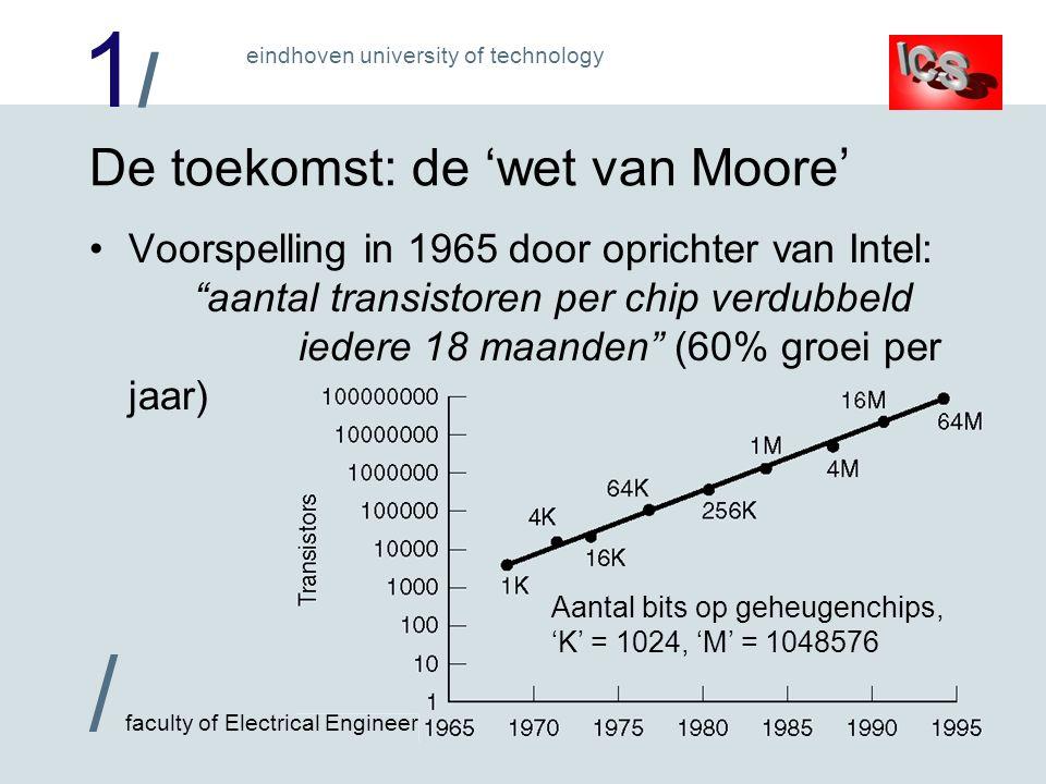 De toekomst: de 'wet van Moore'