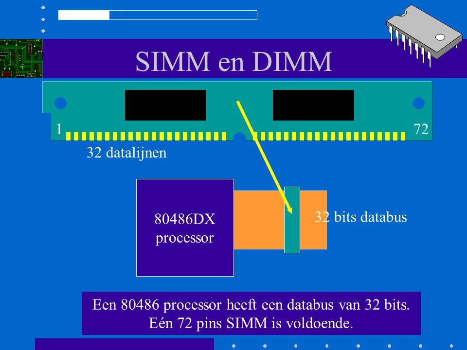SIMM en DIMM 1 72 32 datalijnen 80486DX processor 32 bits databus
