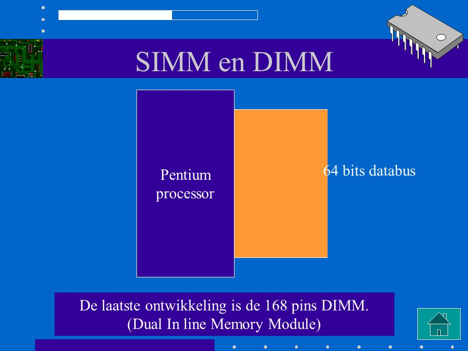 SIMM en DIMM Pentium processor 64 bits databus