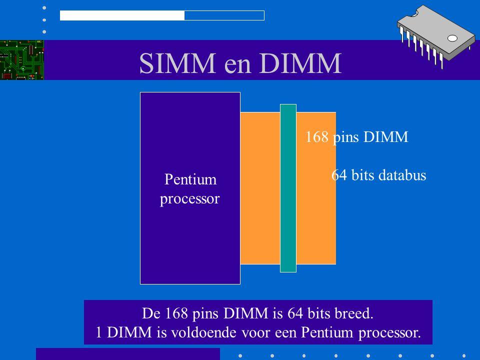SIMM en DIMM 168 pins DIMM Pentium processor 64 bits databus