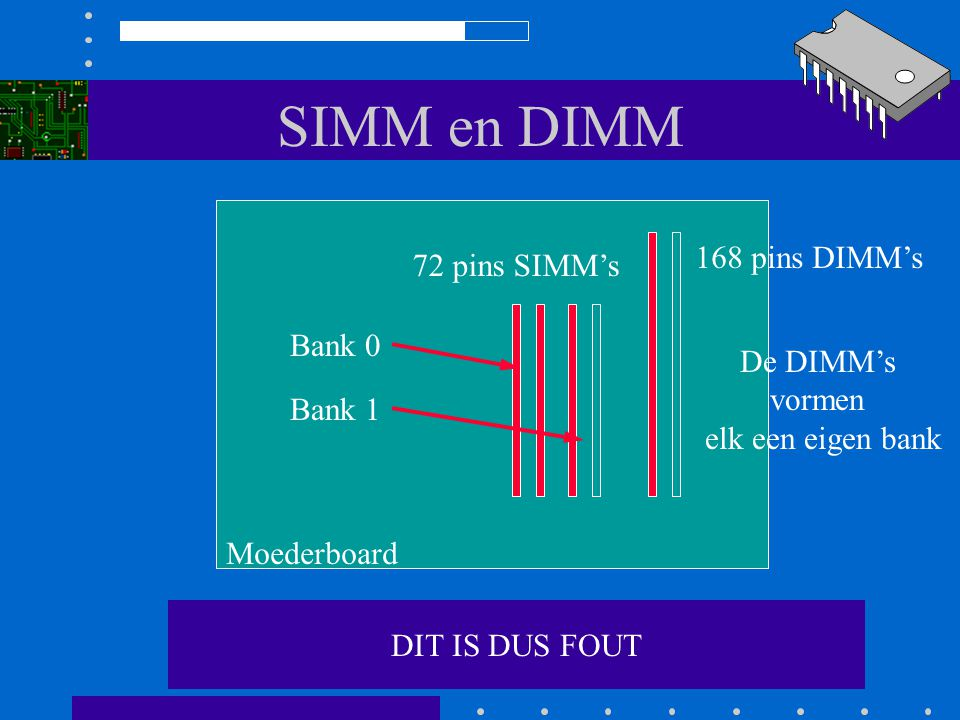 SIMM en DIMM 168 pins DIMM's 72 pins SIMM's Bank 0 De DIMM's vormen