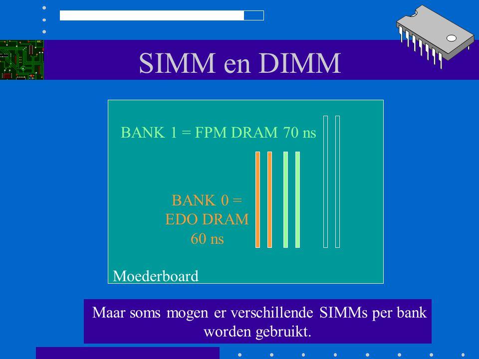 Maar soms mogen er verschillende SIMMs per bank