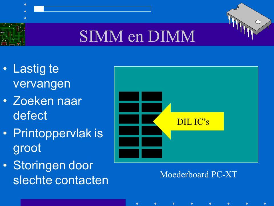 SIMM en DIMM Lastig te vervangen Zoeken naar defect