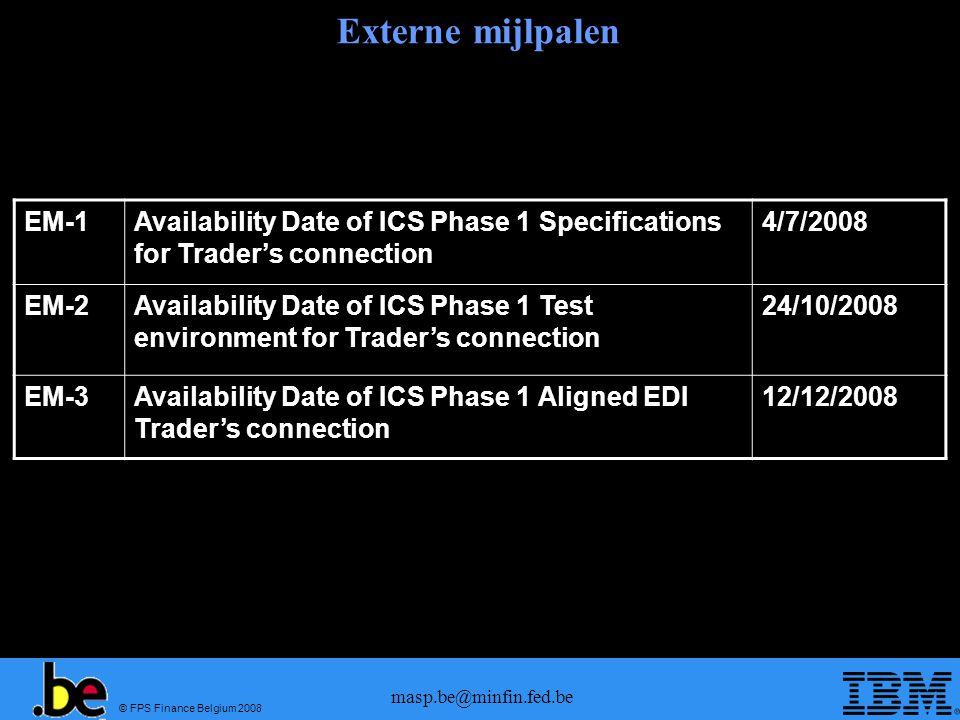 Externe mijlpalen EM-1. Availability Date of ICS Phase 1 Specifications for Trader's connection. 4/7/2008.