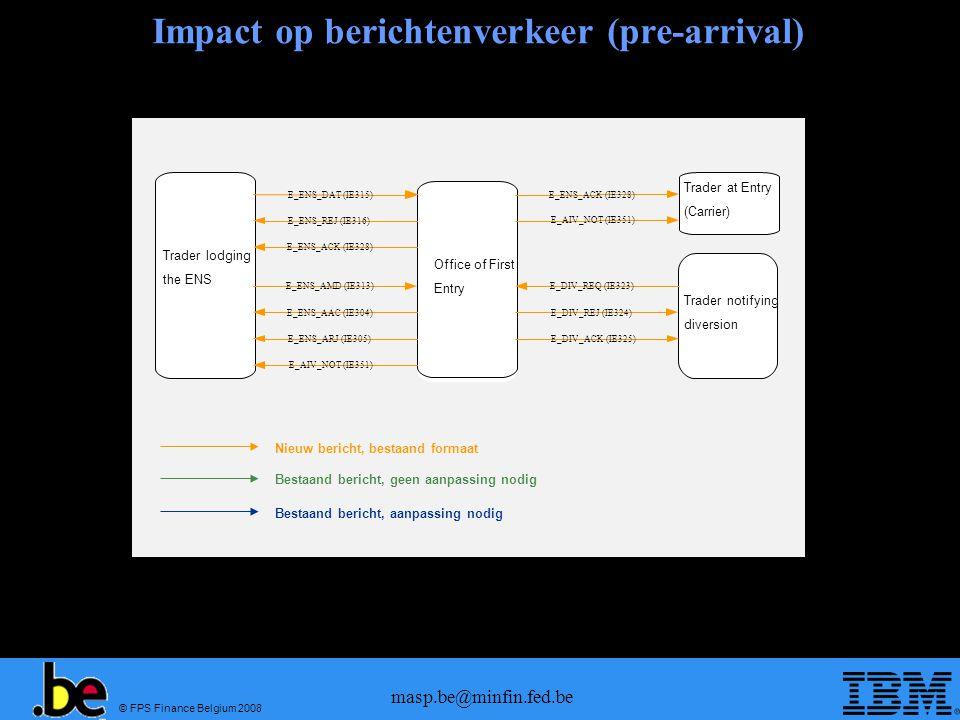 Impact op berichtenverkeer (pre-arrival)