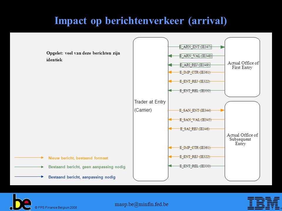 Impact op berichtenverkeer (arrival)