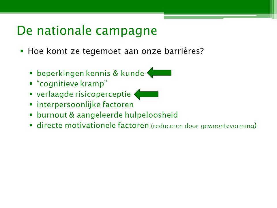 De nationale campagne Hoe komt ze tegemoet aan onze barrières