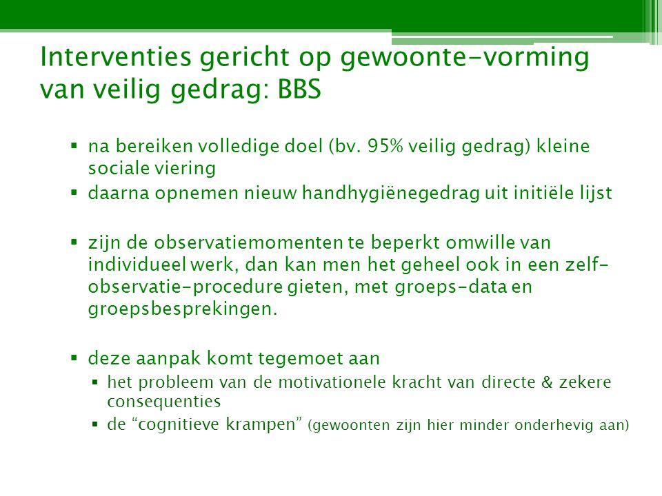 Interventies gericht op gewoonte-vorming van veilig gedrag: BBS