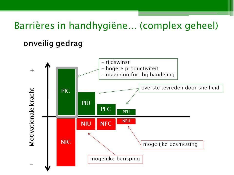 Barrières in handhygiëne… (complex geheel)
