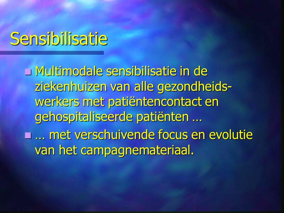 Sensibilisatie Multimodale sensibilisatie in de ziekenhuizen van alle gezondheids-werkers met patiëntencontact en gehospitaliseerde patiënten …