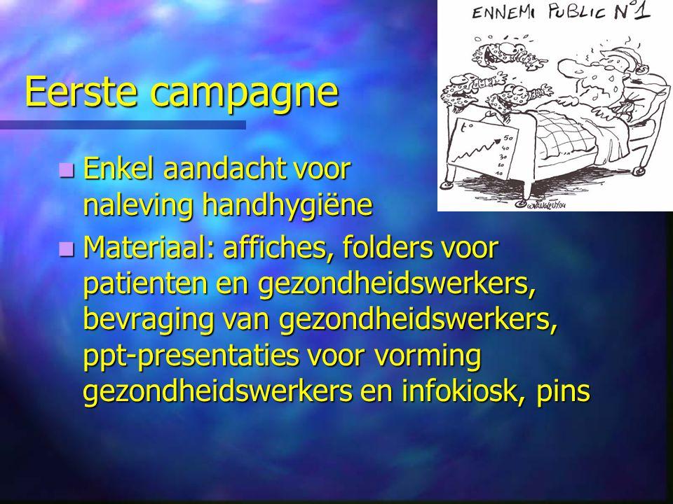 Eerste campagne Enkel aandacht voor naleving handhygiëne