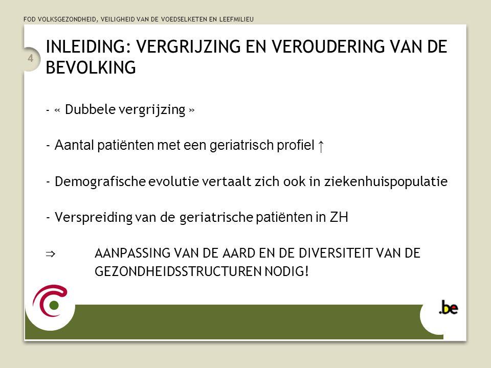 INLEIDING: VERGRIJZING EN VEROUDERING VAN DE BEVOLKING