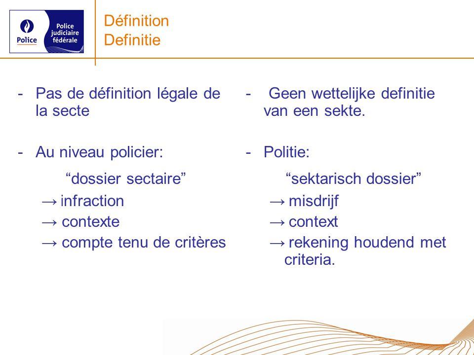 dossier sectaire sektarisch dossier Définition Definitie