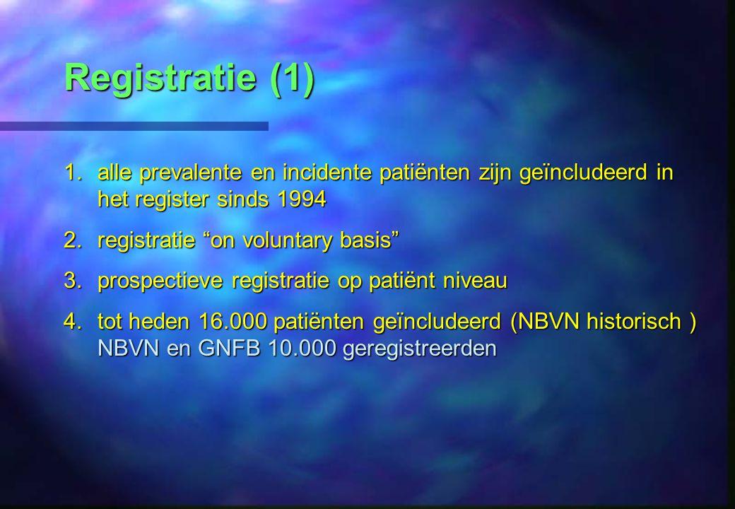 Registratie (1) alle prevalente en incidente patiënten zijn geïncludeerd in het register sinds 1994.