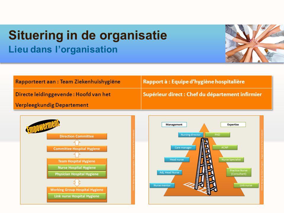 Situering in de organisatie
