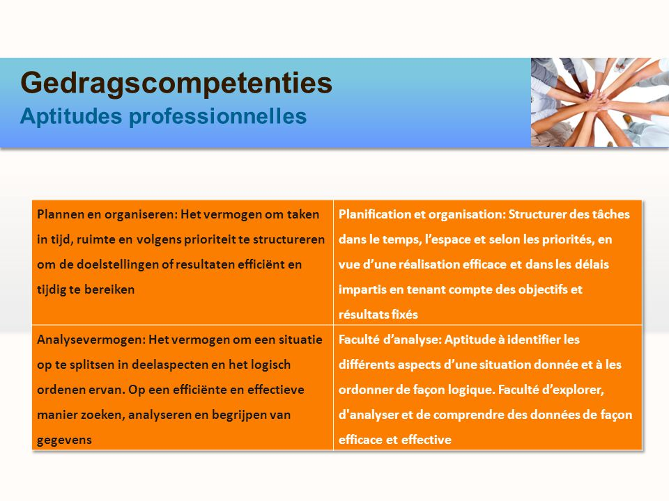 Gedragscompetenties Aptitudes professionnelles