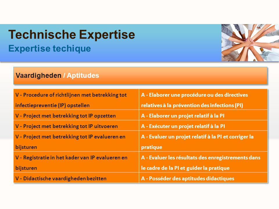 Technische Expertise Expertise techique Vaardigheden / Aptitudes